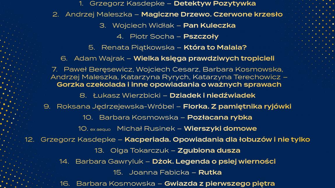 """""""Cała Polska czyta dzieciom""""!"""